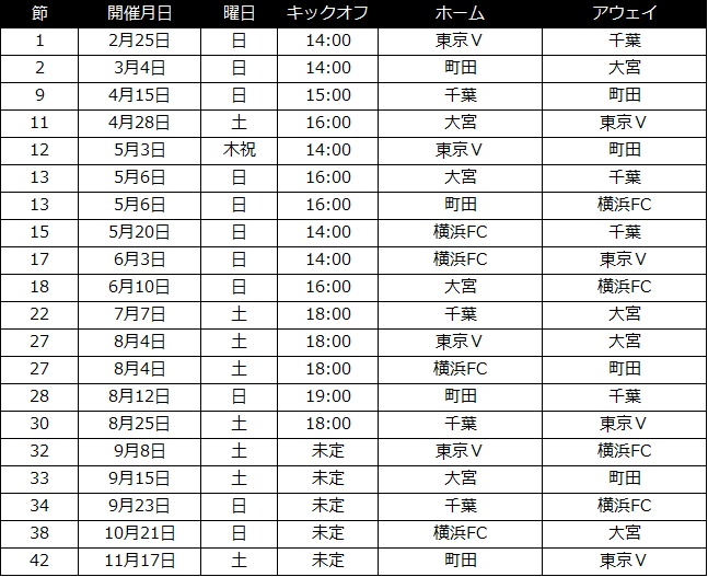 20180202_shutoken_taisen.png