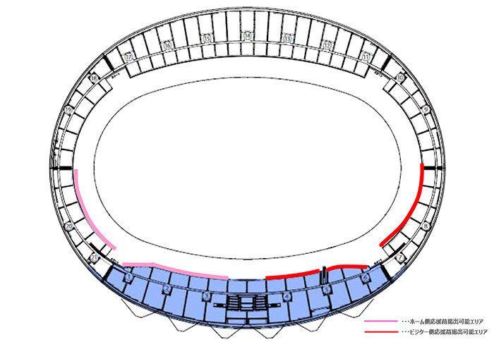 駒沢陸上競技場 座席案内図:画像